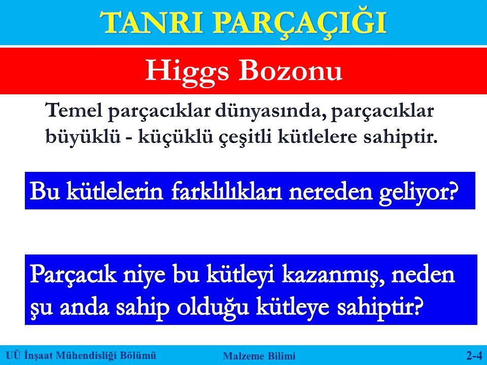 TANRI PARÇAÇIĞI Higgs Bozonu