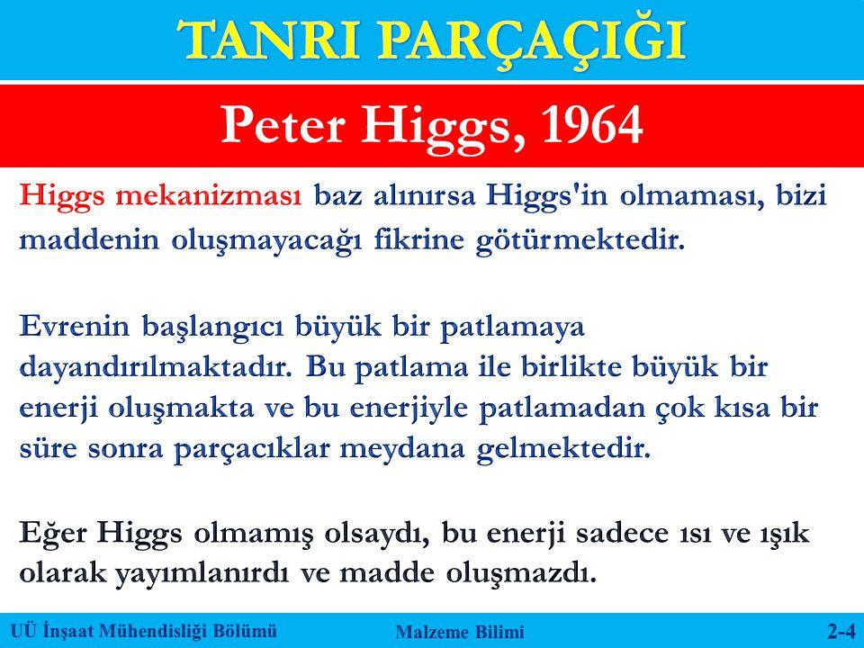 TANRI PARÇAÇIĞI Peter Higgs, 1964