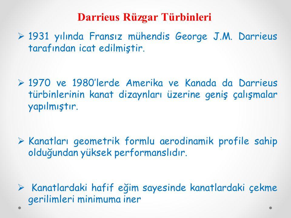 Darrieus Rüzgar Türbinleri