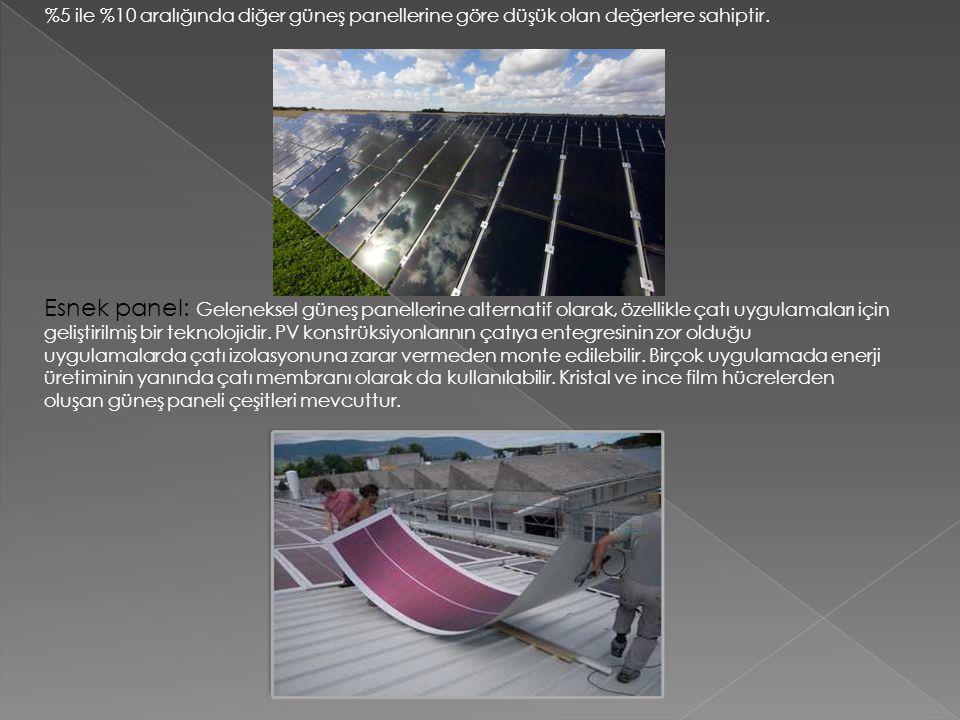%5 ile %10 aralığında diğer güneş panellerine göre düşük olan değerlere sahiptir.