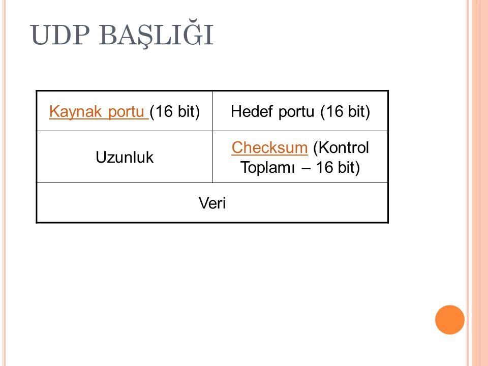 Checksum (Kontrol Toplamı – 16 bit)
