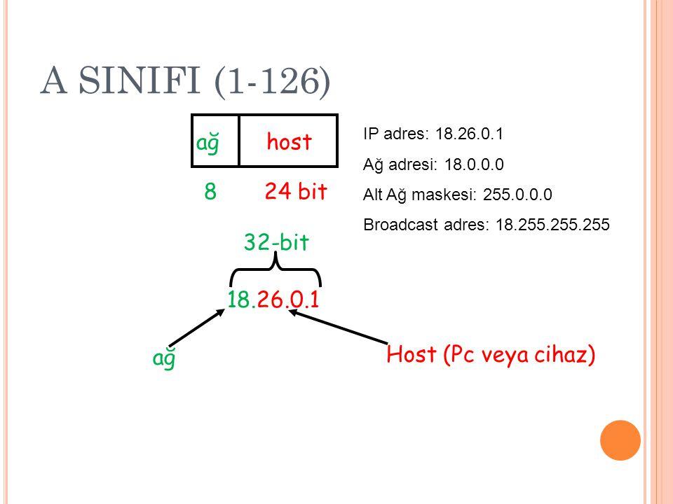 A SINIFI (1-126) ağ host 8 24 bit 32-bit 18.26.0.1
