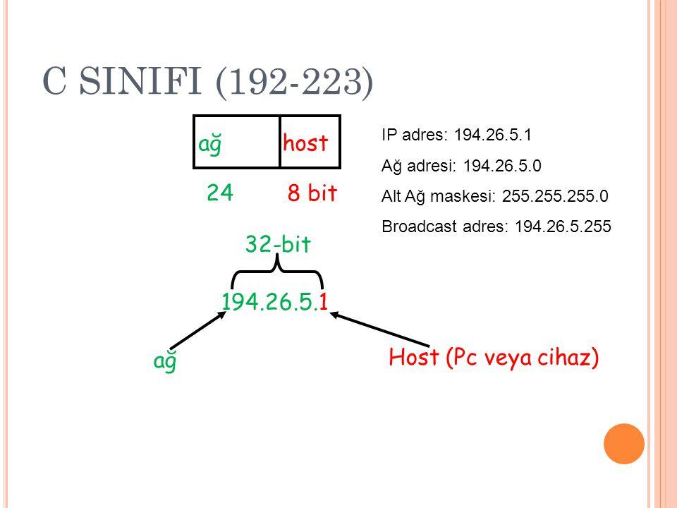 C SINIFI (192-223) ağ host 24 8 bit 32-bit 194.26.5.1