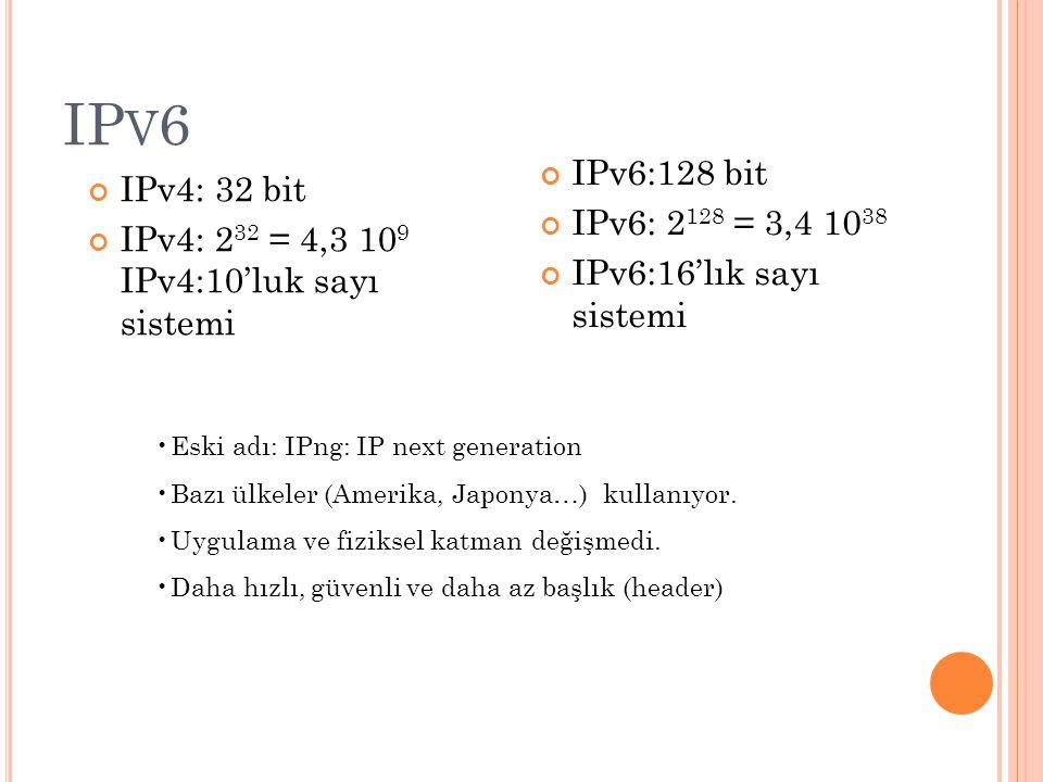 IPv6 IPv6:128 bit IPv4: 32 bit IPv6: 2128 = 3,4 1038