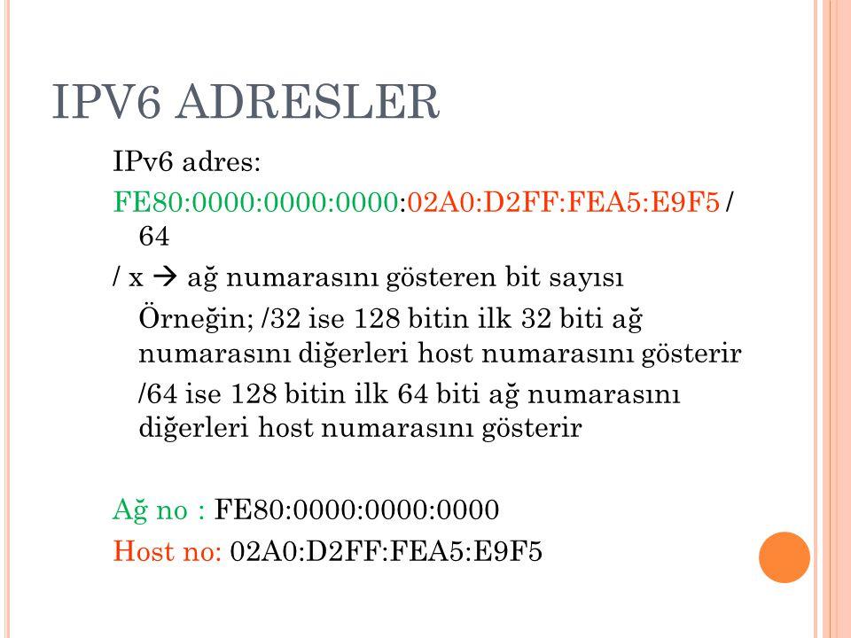 IPV6 ADRESLER