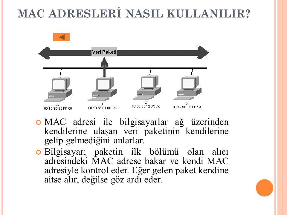 MAC ADRESLERİ NASIL KULLANILIR