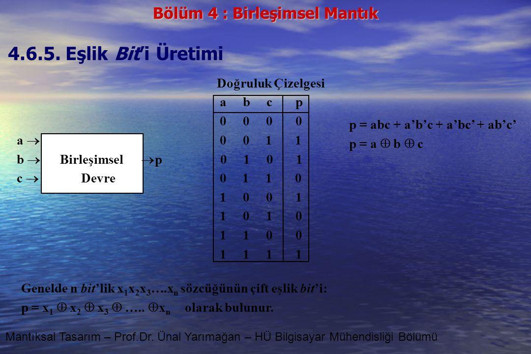 4.6.5. Eşlik Bit'i Üretimi Doğruluk Çizelgesi a b c p 0 0 0 0