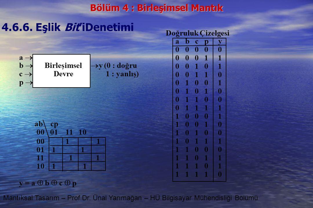 4.6.6. Eşlik Bit'iDenetimi Doğruluk Çizelgesi a b c p y 0 0 0 0 0