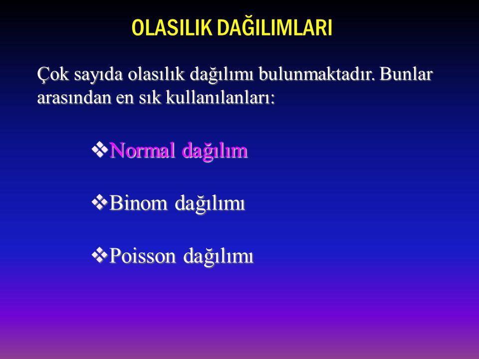OLASILIK DAĞILIMLARI Normal dağılım Binom dağılımı Poisson dağılımı