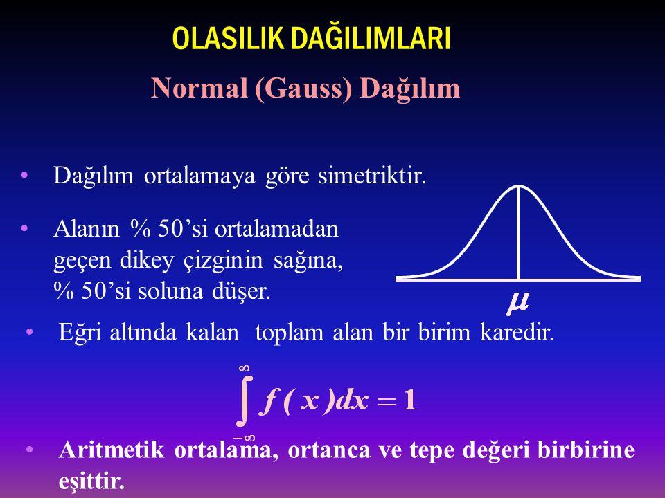 OLASILIK DAĞILIMLARI Normal (Gauss) Dağılım