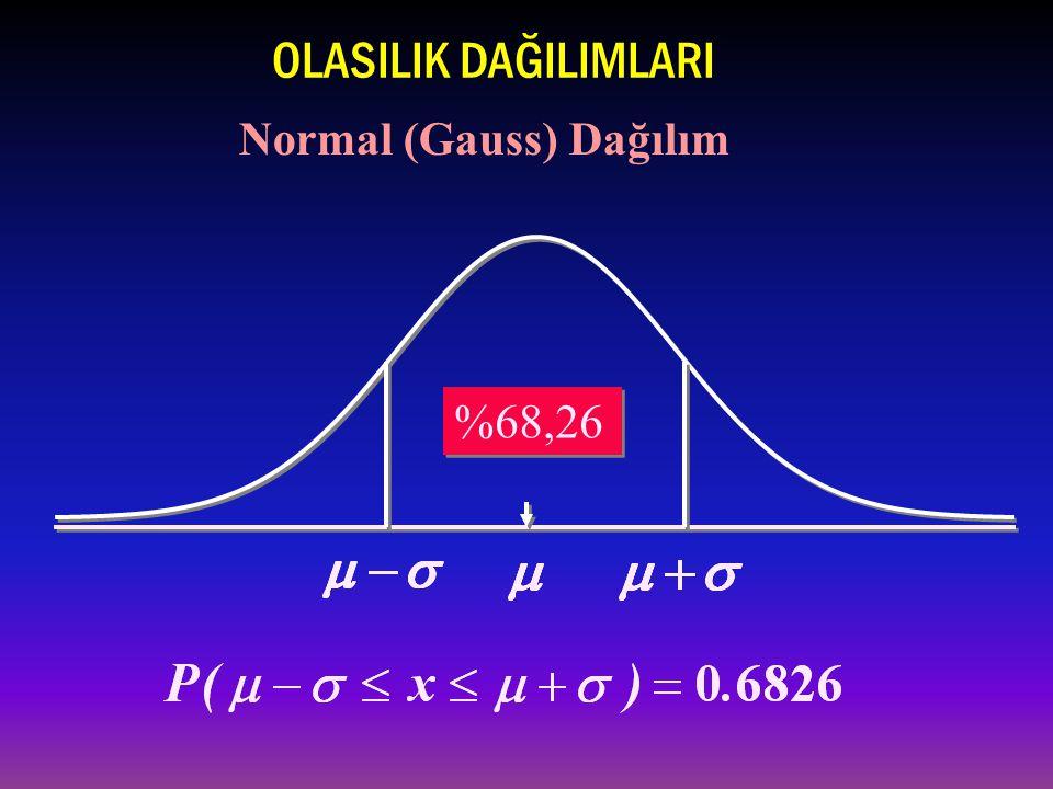 OLASILIK DAĞILIMLARI Normal (Gauss) Dağılım %68,26