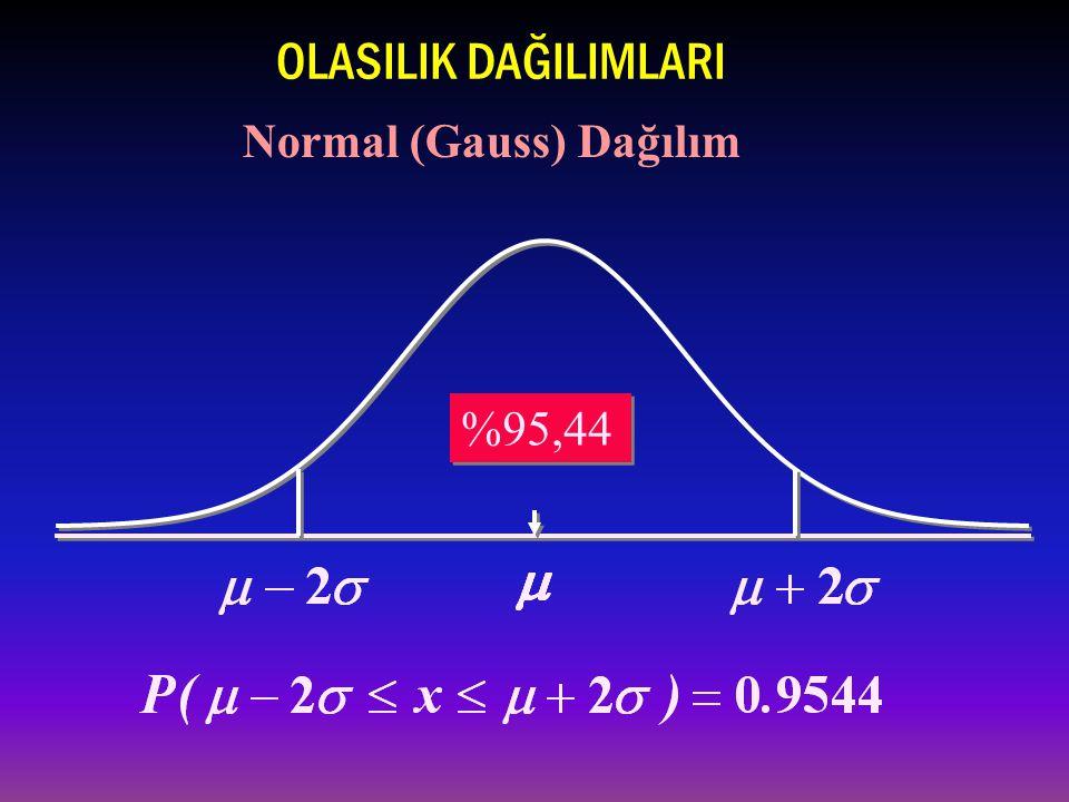OLASILIK DAĞILIMLARI Normal (Gauss) Dağılım %95,44
