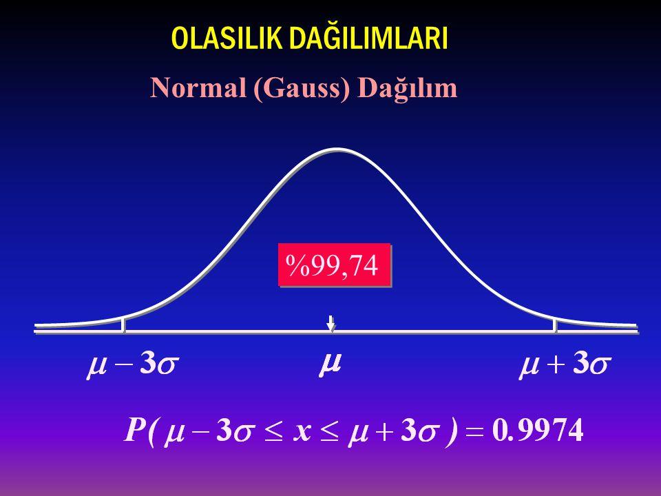 OLASILIK DAĞILIMLARI Normal (Gauss) Dağılım %99,74