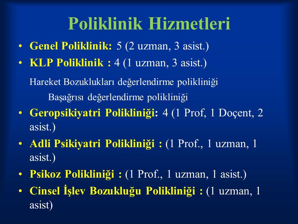 Poliklinik Hizmetleri