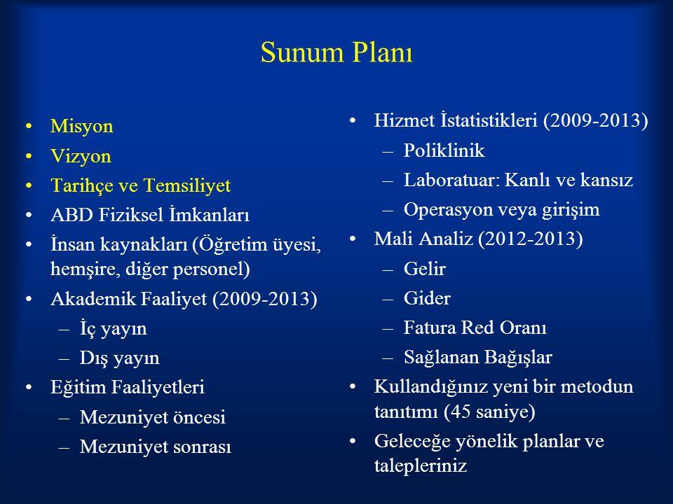 Sunum Planı Hizmet İstatistikleri (2009-2013) Misyon Poliklinik Vizyon