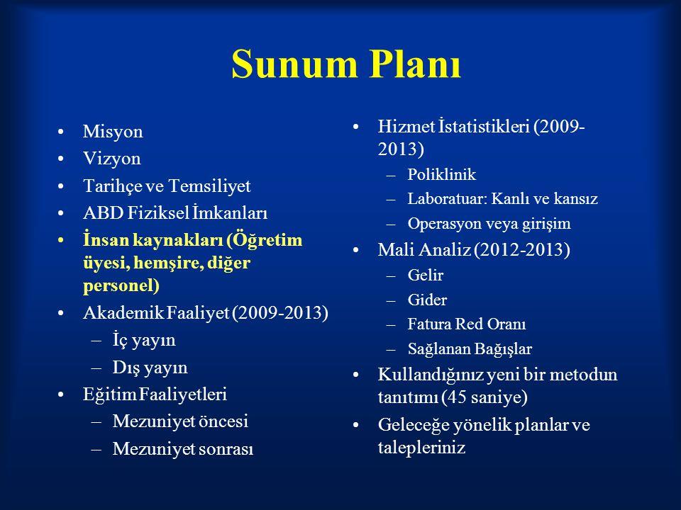 Sunum Planı Hizmet İstatistikleri (2009-2013) Misyon Vizyon