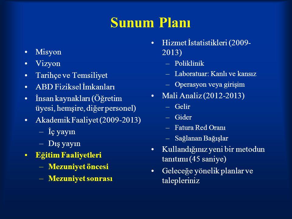Sunum Planı Hizmet İstatistikleri (2009-2013) Mali Analiz (2012-2013)
