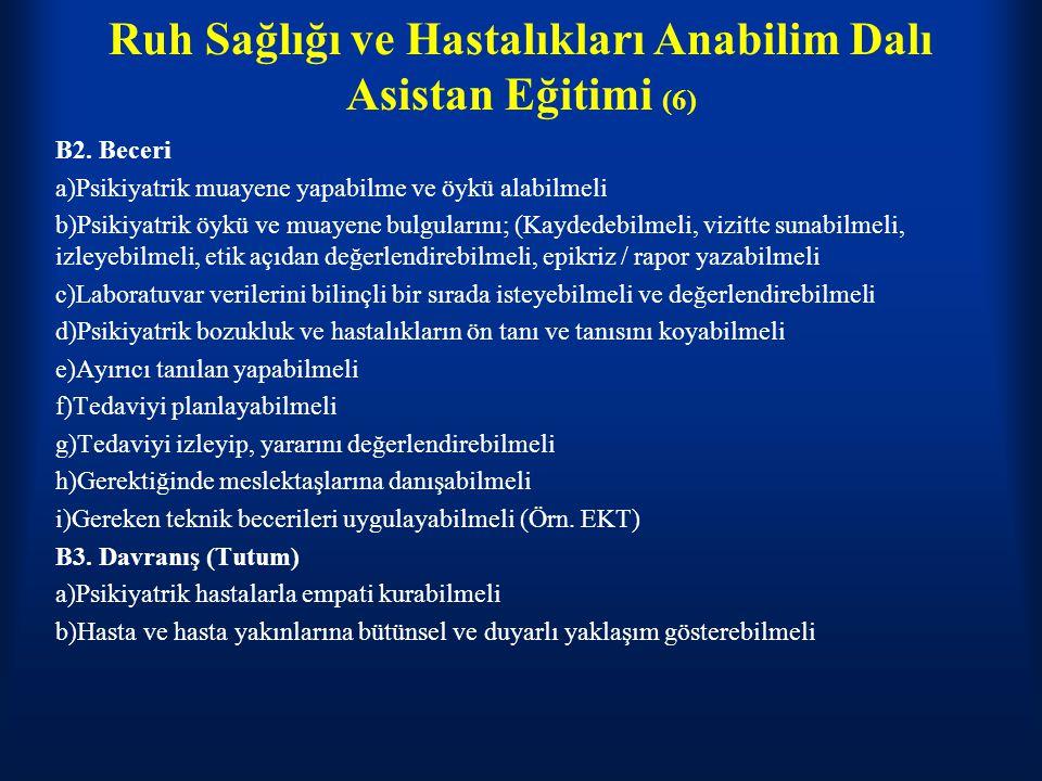 Ruh Sağlığı ve Hastalıkları Anabilim Dalı Asistan Eğitimi (6)