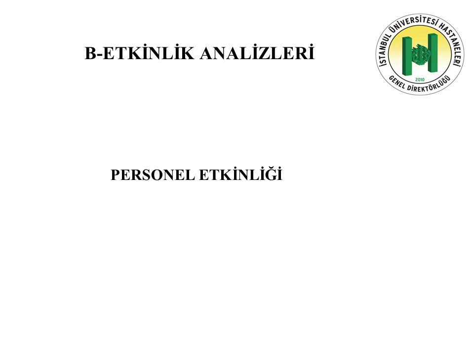 B-ETKİNLİK ANALİZLERİ