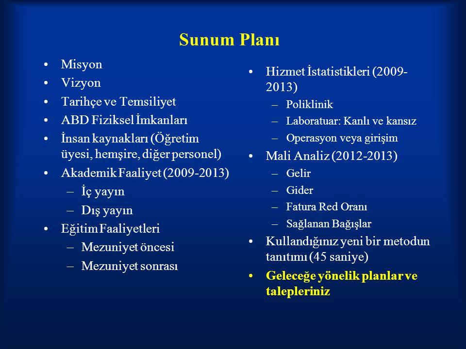 Sunum Planı Misyon Vizyon Hizmet İstatistikleri (2009-2013)
