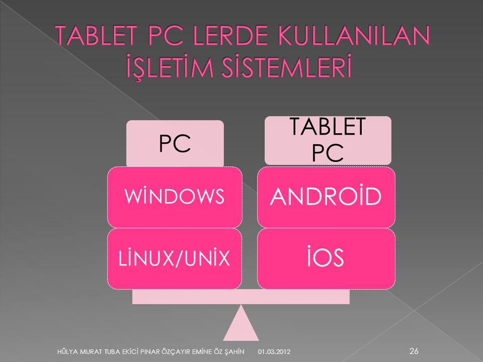 TABLET PC LERDE KULLANILAN İŞLETİM SİSTEMLERİ