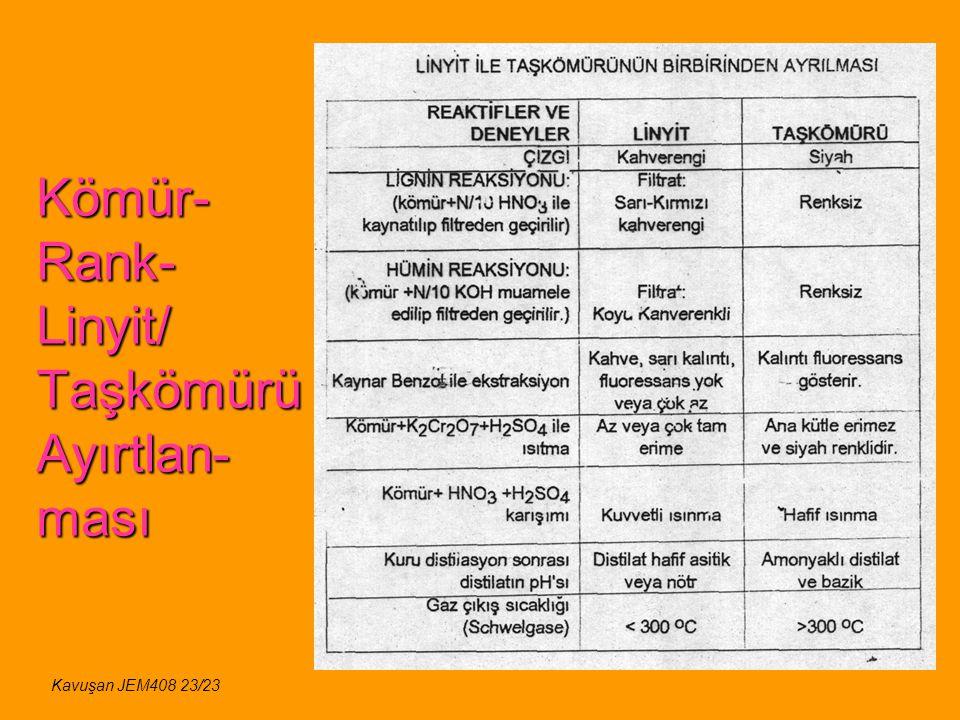 Kömür-Rank-Linyit/ Taşkömürü Ayırtlan-ması