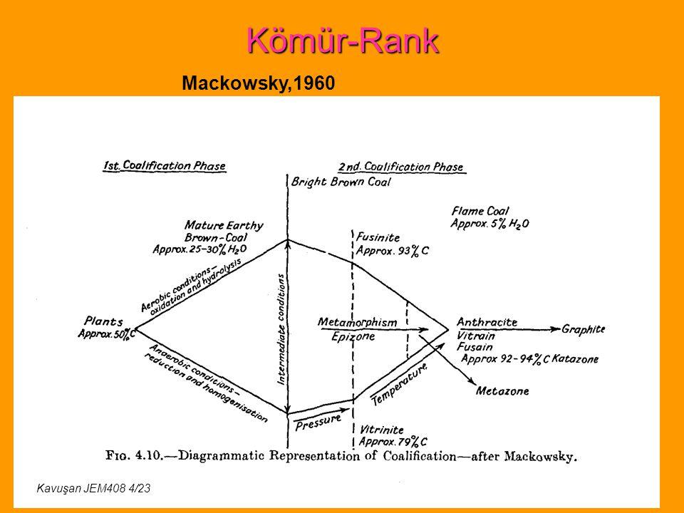 Kömür-Rank Mackowsky,1960 Kavuşan JEM408 4/23