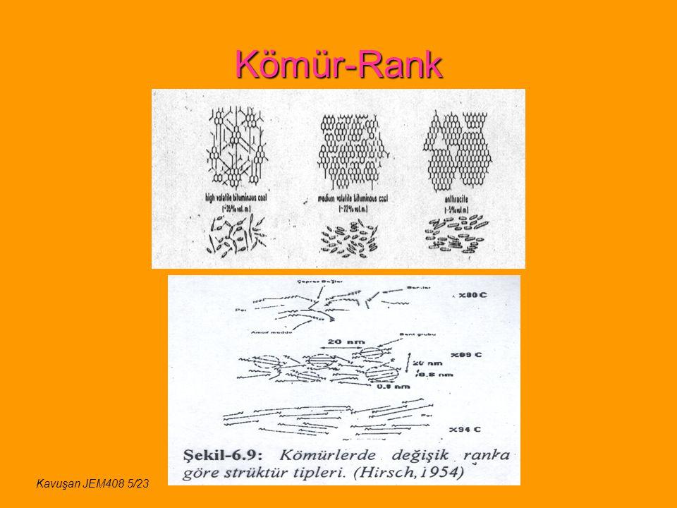 Kömür-Rank Kavuşan JEM408 5/23