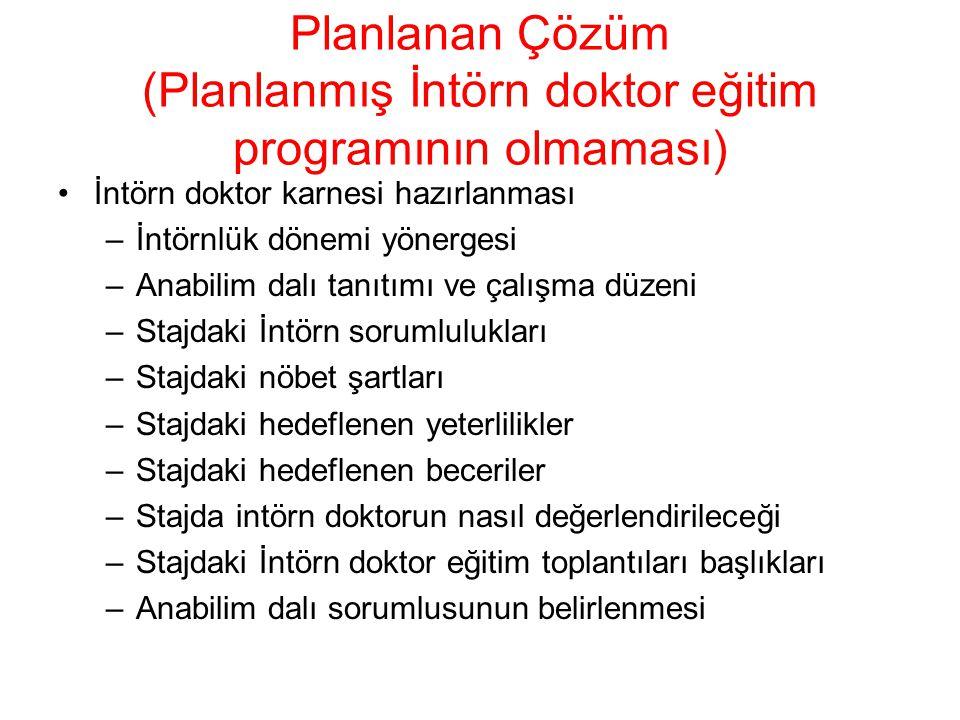 Planlanan Çözüm (Planlanmış İntörn doktor eğitim programının olmaması)
