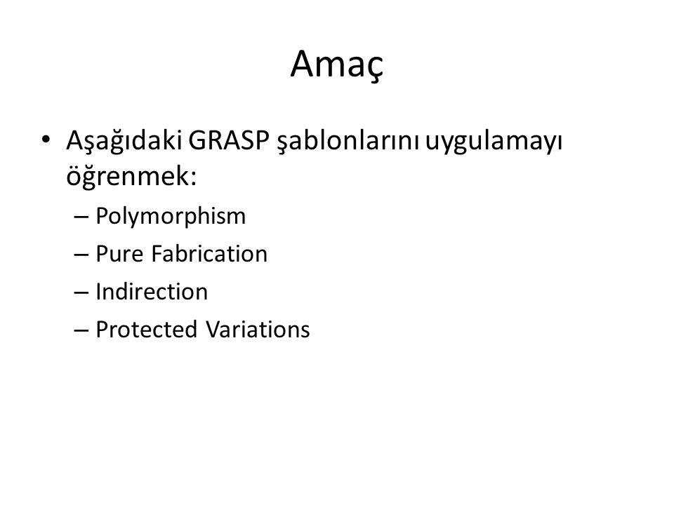 Amaç Aşağıdaki GRASP şablonlarını uygulamayı öğrenmek: Polymorphism