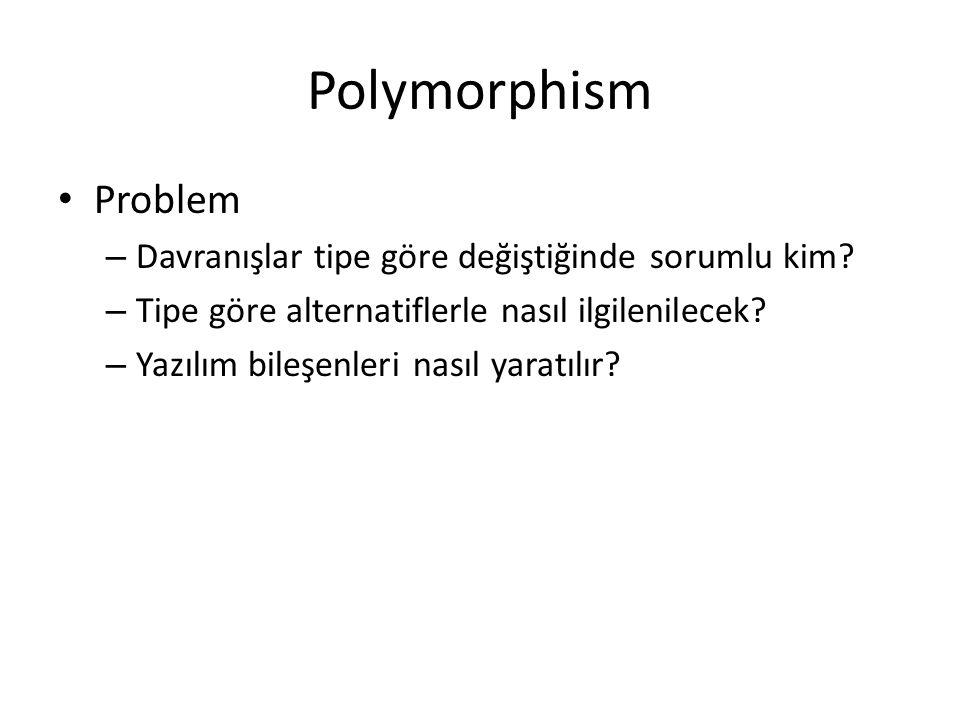 Polymorphism Problem Davranışlar tipe göre değiştiğinde sorumlu kim