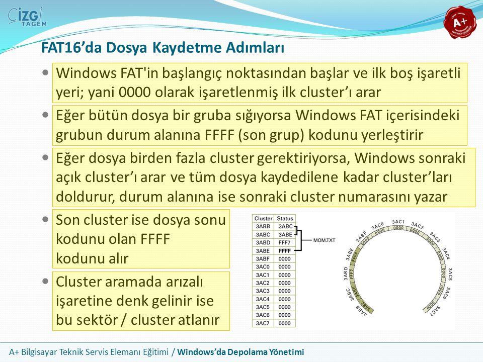 FAT16'da Dosya Kaydetme Adımları
