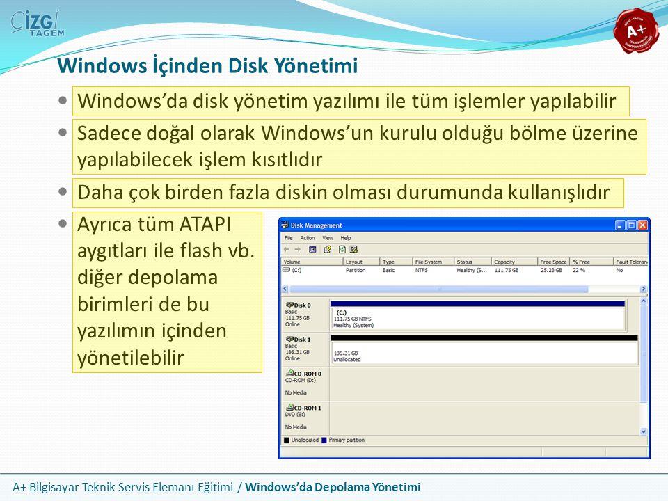 Windows İçinden Disk Yönetimi