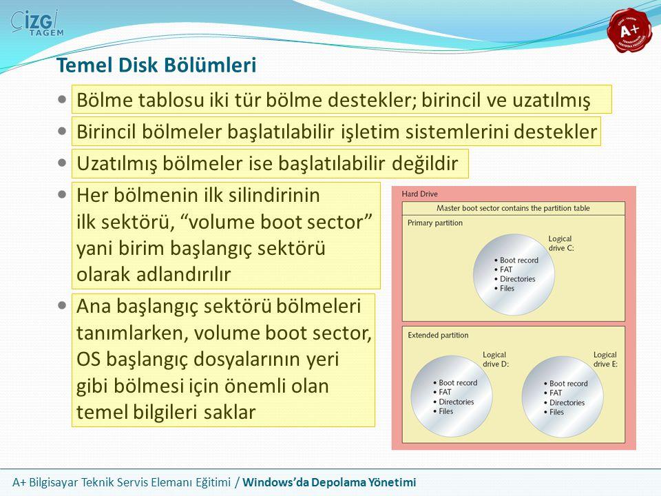 Temel Disk Bölümleri Bölme tablosu iki tür bölme destekler; birincil ve uzatılmış. Birincil bölmeler başlatılabilir işletim sistemlerini destekler.
