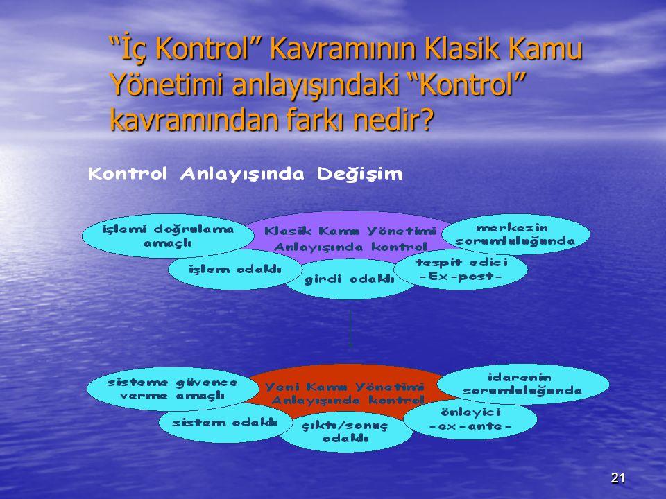 İç Kontrol Kavramının Klasik Kamu Yönetimi anlayışındaki Kontrol kavramından farkı nedir