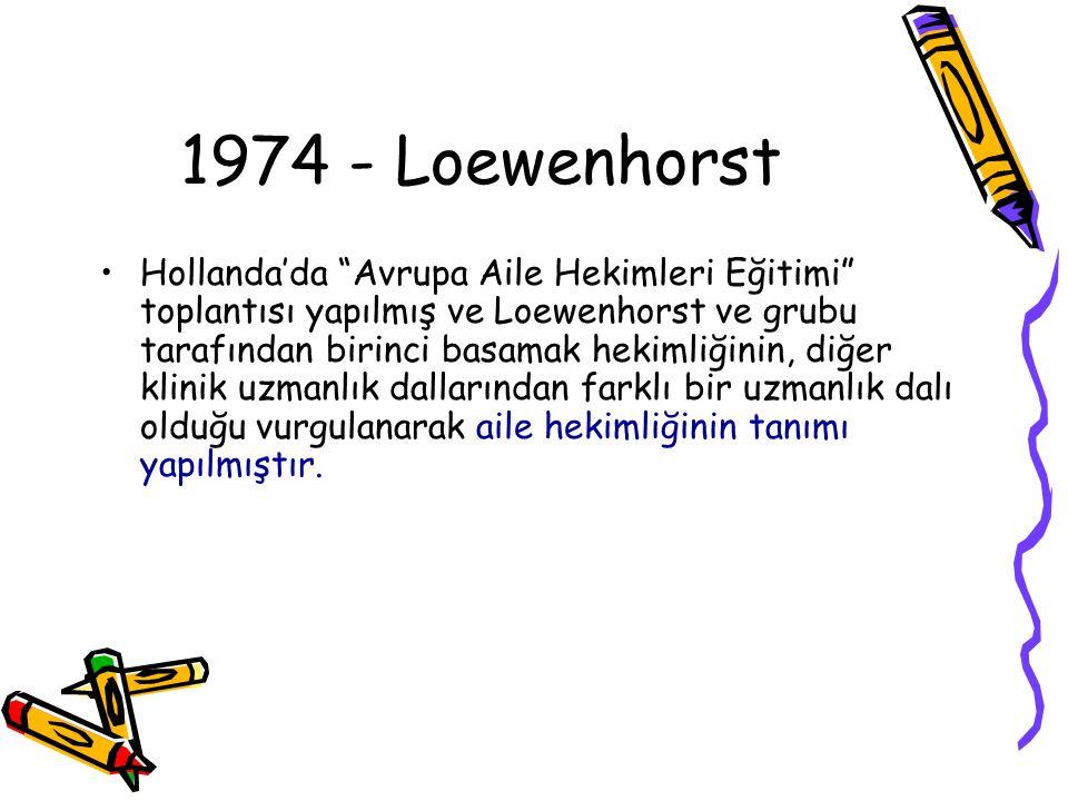 1974 - Loewenhorst