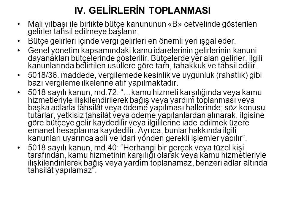 IV. GELİRLERİN TOPLANMASI