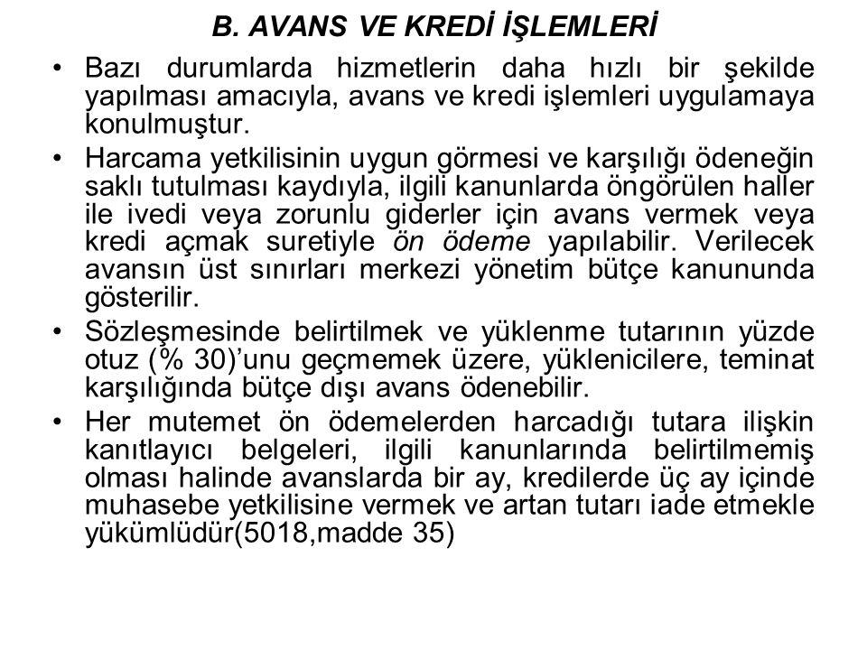 B. AVANS VE KREDİ İŞLEMLERİ