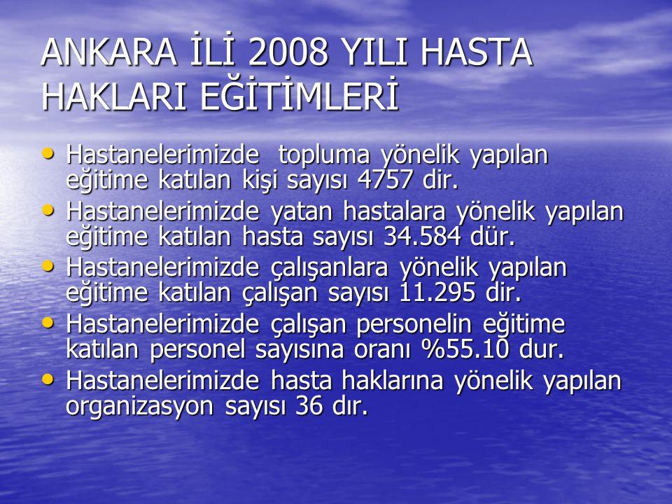 ANKARA İLİ 2008 YILI HASTA HAKLARI EĞİTİMLERİ