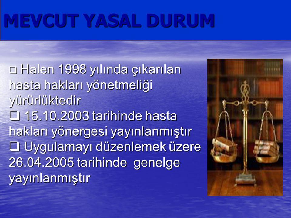 MEVCUT YASAL DURUM Halen 1998 yılında çıkarılan hasta hakları yönetmeliği yürürlüktedir. 15.10.2003 tarihinde hasta hakları yönergesi yayınlanmıştır.