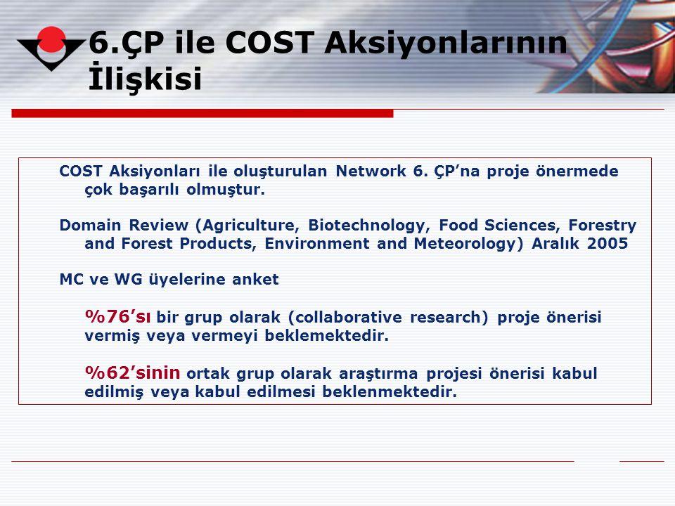 6.ÇP ile COST Aksiyonlarının İlişkisi