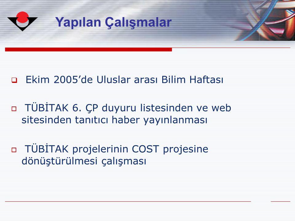 Yapılan Çalışmalar Ekim 2005'de Uluslar arası Bilim Haftası