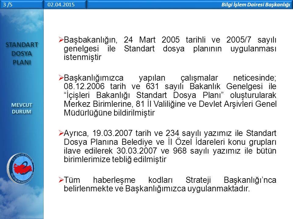Başbakanlığın, 24 Mart 2005 tarihli ve 2005/7 sayılı genelgesi ile Standart dosya planının uygulanması istenmiştir