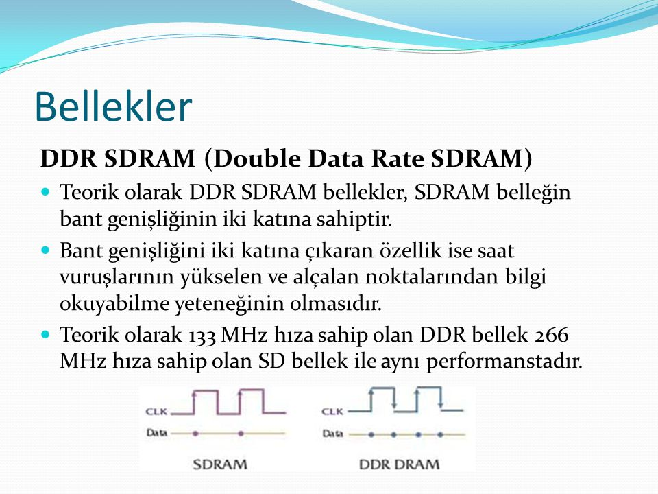 Bellekler DDR SDRAM (Double Data Rate SDRAM)