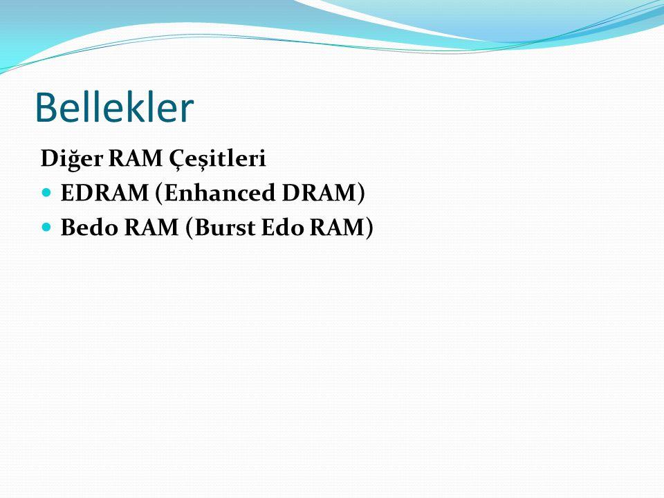 Bellekler Diğer RAM Çeşitleri EDRAM (Enhanced DRAM)