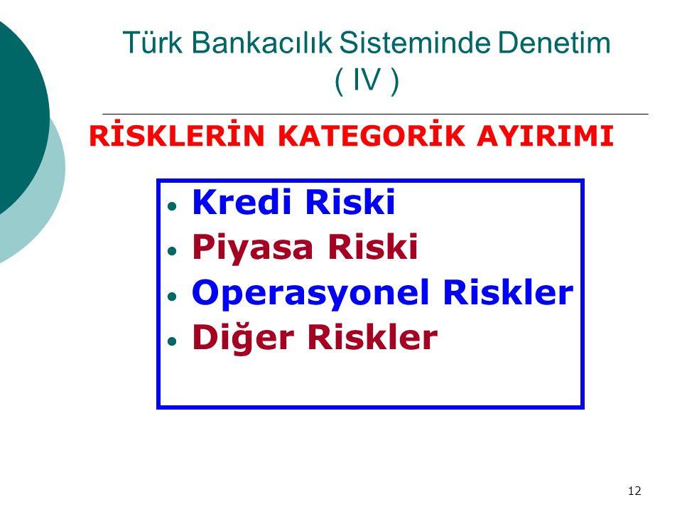 Türk Bankacılık Sisteminde Denetim ( IV )