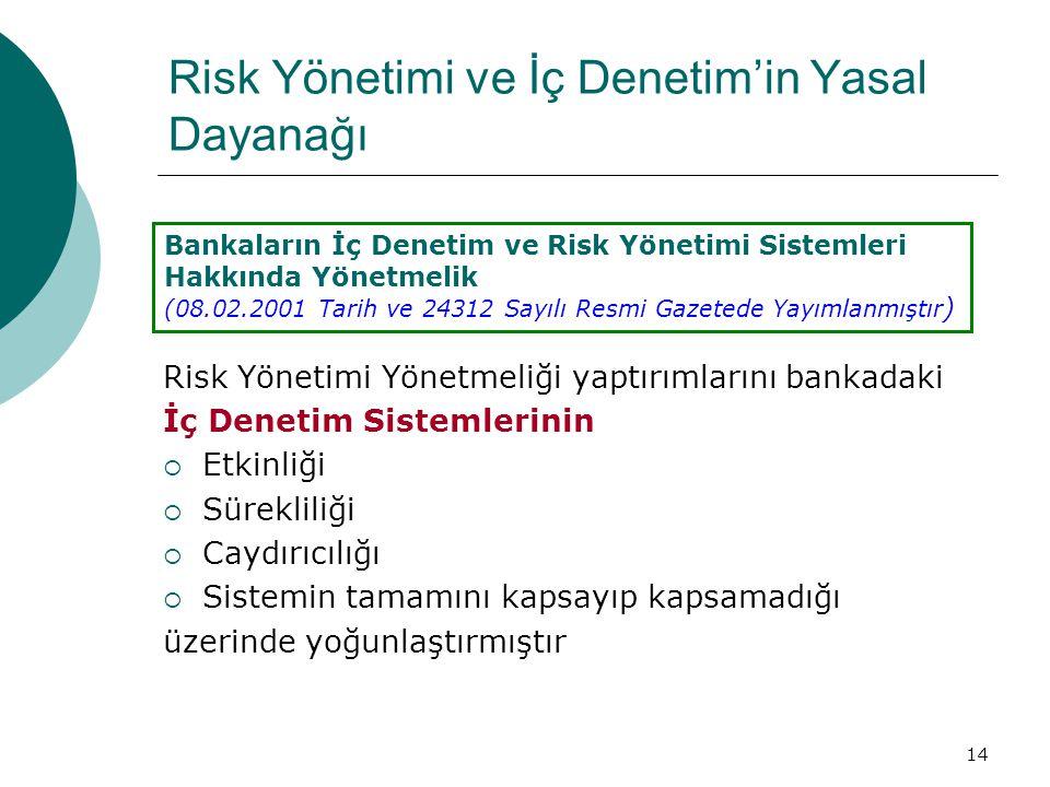 Risk Yönetimi ve İç Denetim'in Yasal Dayanağı