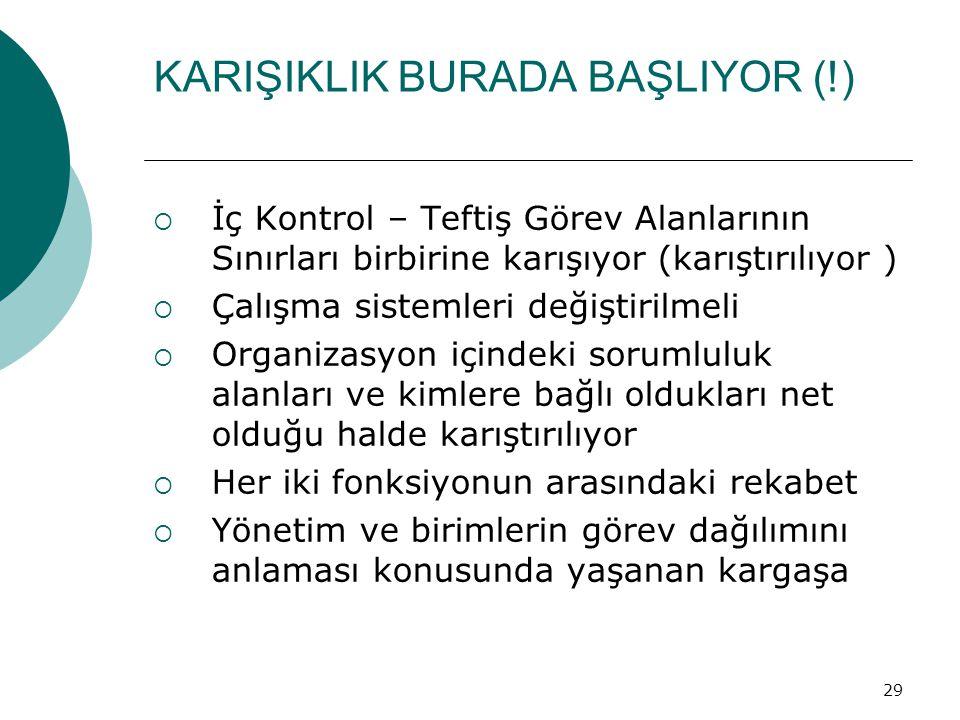 KARIŞIKLIK BURADA BAŞLIYOR (!)