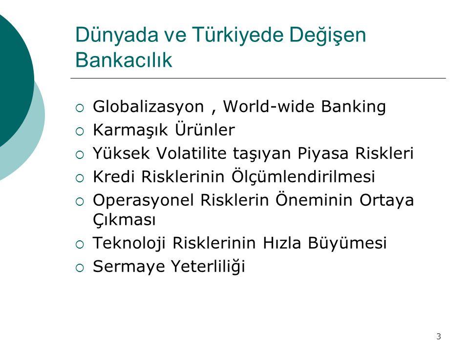 Dünyada ve Türkiyede Değişen Bankacılık