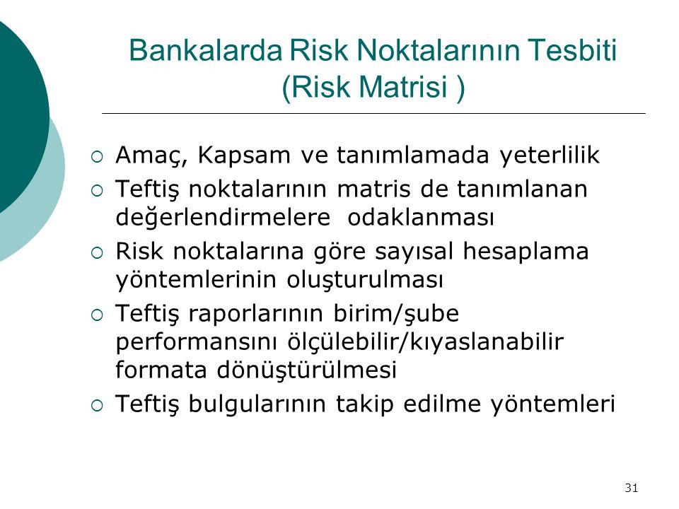 Bankalarda Risk Noktalarının Tesbiti (Risk Matrisi )